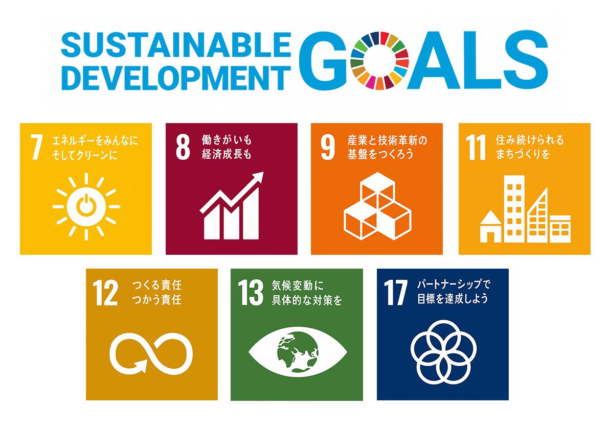 SDGsのGOAL