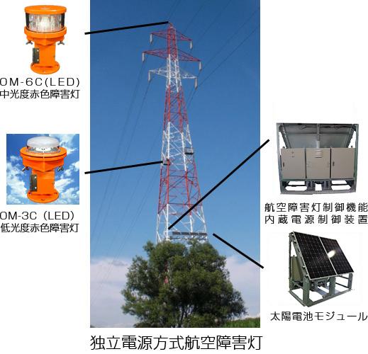 独立電源方式航空障害灯